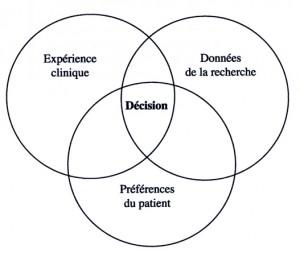 decision making in medicine